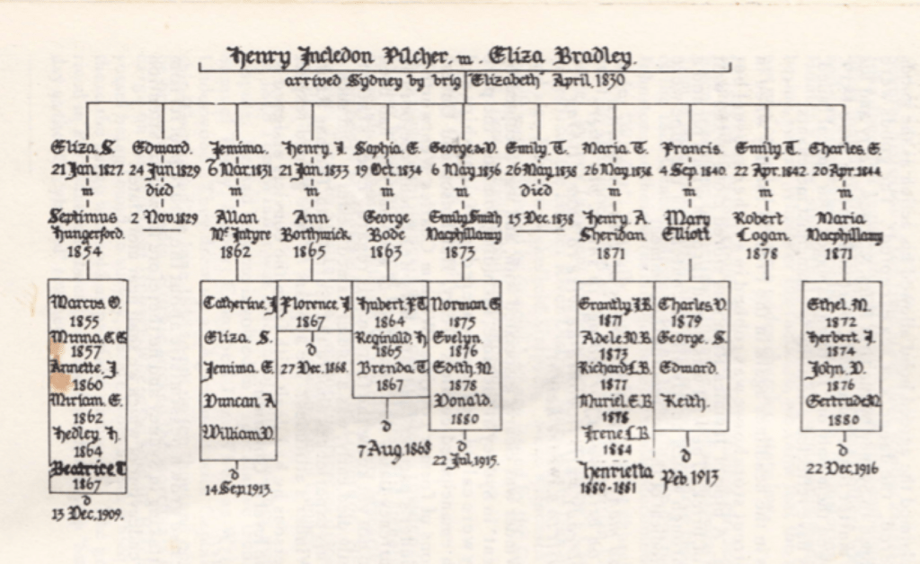 image of Pilcher Family Tree
